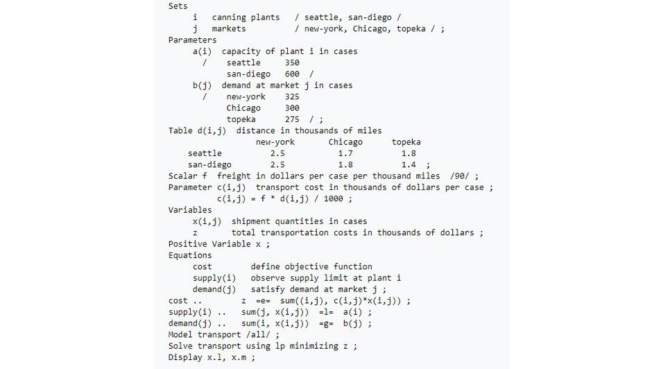 معرفی نرم افزار گمز ( GAMS)